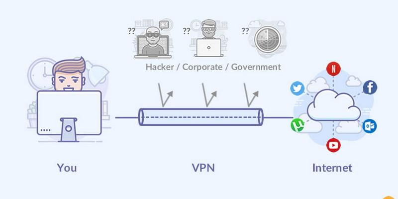 VPN sistema ir lažybų blokavimas
